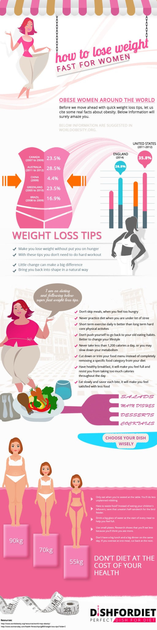 Extreme Weight Loss Tips for Women - Dish for Diet